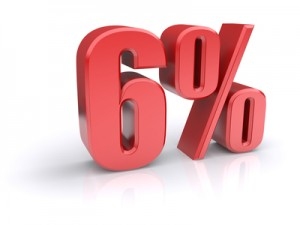 belasting 6% in utrecht